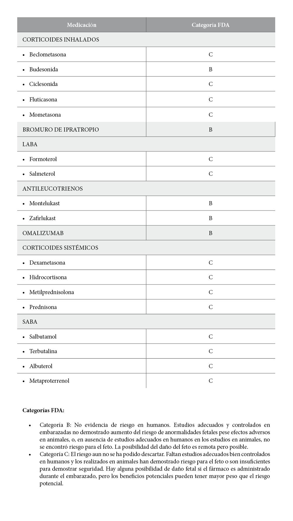 Las complicaciones de la psoriasis a los riñones